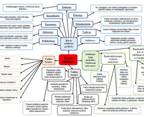 Pagalba, konsultacijos, plagiato tikrinimas