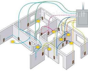 Elektros montavimo darbai , ūkio priežiura!