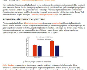 Straipsniai tinklaraščiui: http://blogas.geradovana.lt