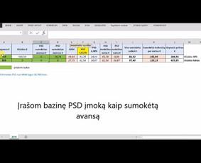 Darbo optimizavimas naudojant MS Excel