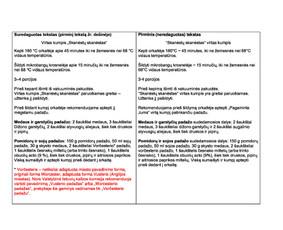Profesionalus negrožinių tekstų redagavimas / Gita Kazlauskaitė / Darbų pavyzdys ID 567663