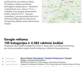 SEO Paslaugos | Google Ads | Facebook reklama