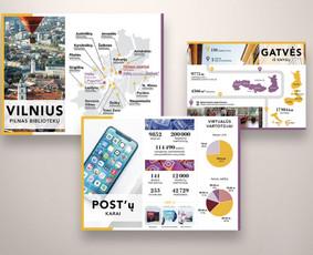 Profesionalios grafikos dizanerio paslaugos (print | web)
