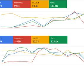 Pardavimų didinimas internetinės rinkodaros kanalais