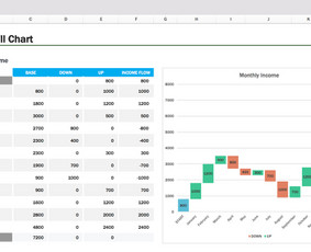 Excel / OpenOffice / GoogleSheets sprendimai
