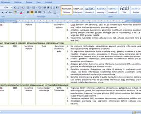 Konsultavimas rengiant rašto darbus / Gerda / Darbų pavyzdys ID 731159