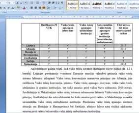 Konsultavimas rengiant rašto darbus / Gerda / Darbų pavyzdys ID 731161