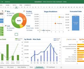 Duomenų analitika / Data Analysis