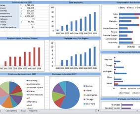 Duomenų analizės paslaugos