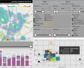 Duomenų surinkimas, analizė, procesų automatizavimas
