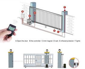 Vartų automatika,nustumiami vartai