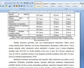 Konsultavimas rengiant rašto darbus / Gerda / Darbų pavyzdys ID 1065225