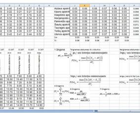 Konsultavimas rengiant rašto darbus / Gerda / Darbų pavyzdys ID 1065239
