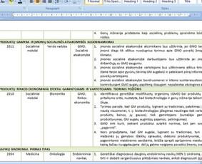 Konsultavimas rengiant rašto darbus / Gerda / Darbų pavyzdys ID 1065327