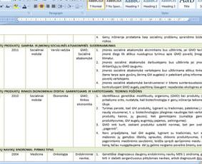Konsultavimas rengiant rašto darbus / Gerda / Darbų pavyzdys ID 1065329