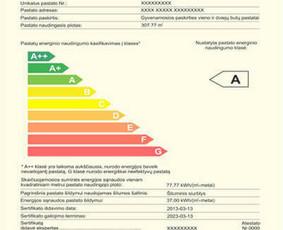 Energinio naudingumo sertifikatų išdavimas