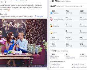 Facebook ir Instagram komunikacija, reklama.