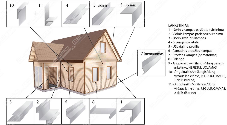 Įvairių lankstinių, elementų, palangių gamyba