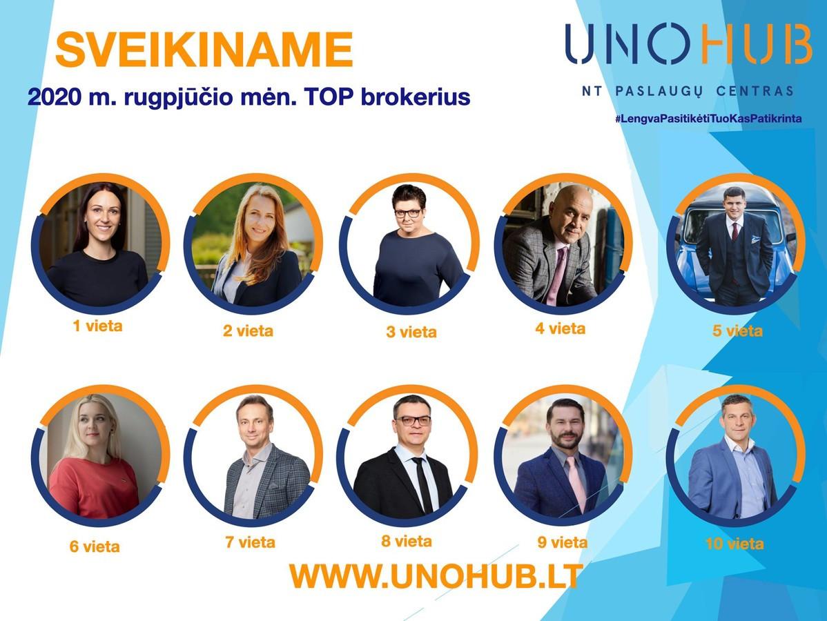 Kreipkitės, dirbame visoje Lietuvoje.