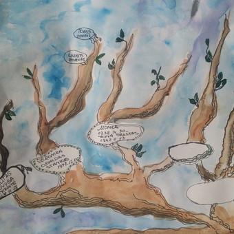 Sienų tapyba, grafika. Piesiniai ant sienu / Julija Janiulienė / Darbų pavyzdys ID 49904