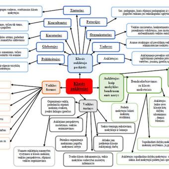Rašto darbų konsultacijos ir profesionali pagalba / Vorso.lt / Darbų pavyzdys ID 386133