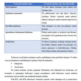 Rašto darbų konsultacijos ir profesionali pagalba / Vorso.lt / Darbų pavyzdys ID 386289