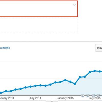 Profesionalios SEO paslaugos - iškėlimas Google paieškoje / Ramūnas Racius / Darbų pavyzdys ID 460137