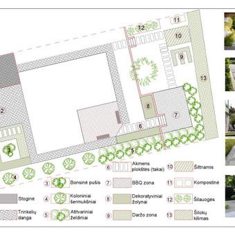 Aplinkos projektai / Apželdinimas visoje Lietuvoje / Dainius / Darbų pavyzdys ID 463143