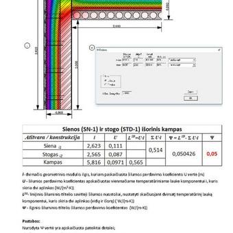 Ilginių šiluminių tiltelių šilumos perdavimo koeficiento (ψ)  verčių skaičiavimai