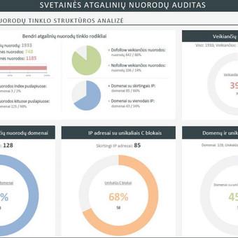 SEO Paslaugos. Svetainių SEO Optimizavimas ir Analizė. / SeoGlass / Darbų pavyzdys ID 482479