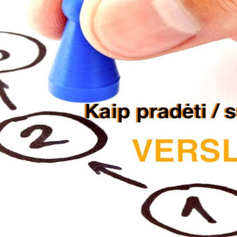 Marketingo ir Verslo konsultacijos, Soc. tinklai, Chatbotai / Haik Grigorian / Darbų pavyzdys ID 489509