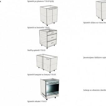 <p>Pastatomų virtuvinių spintelių ruošiniai (standartiniai projektai)</p>