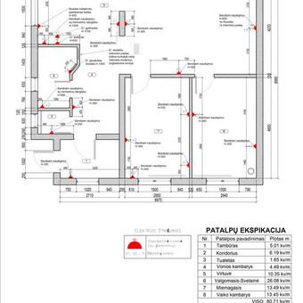Elektros instaliacijos planavimas pagal baldų ir įrangos padėtį.