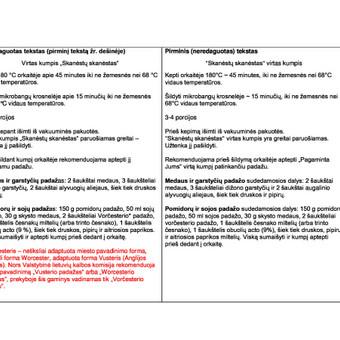 Profesionalus tekstų redagavimas / Gita Kazlauskaitė / Darbų pavyzdys ID 567663