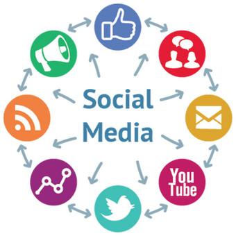 Facebook Reklama - Socialinių Tinklų Administravimas / Ramūnas Racius | Ramon Racius / Darbų pavyzdys ID 683969
