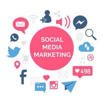 Facebook Reklama - Socialinių Tinklų Administravimas / Ramūnas Racius | Ramon Racius / Darbų pavyzdys ID 683979