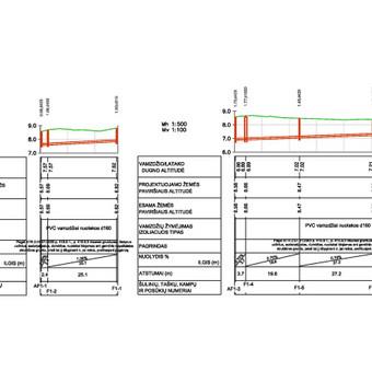 Inžinerinių tinklų projektavimas / Aistė Juškevičienė / Darbų pavyzdys ID 692687