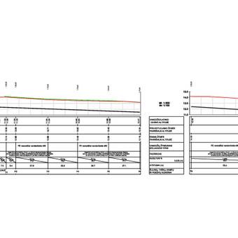 Inžinerinių tinklų projektavimas / Aistė Juškevičienė / Darbų pavyzdys ID 692695