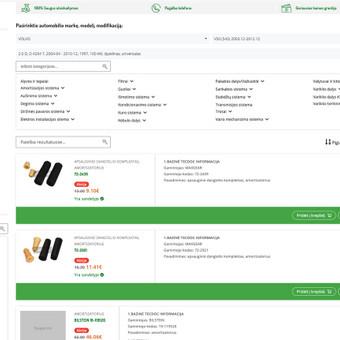 Woocommerce + TecDoc integracija. Demo: https://girilis.dev.hdd.lt