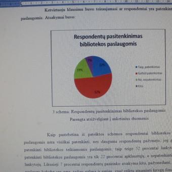 Studentų konsultavimas rengiant rašto darbus / Dana / Darbų pavyzdys ID 988443