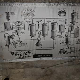 Varžu matavimas, Rangovo aktas, elektros darbai / Arvydas / Darbų pavyzdys ID 1052115
