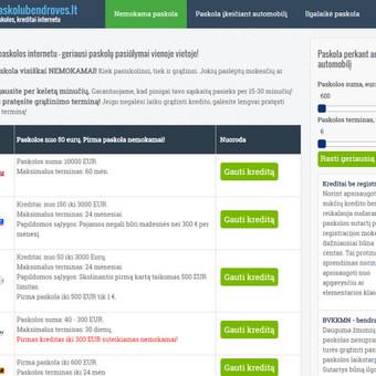 Interneto svetainių kūrimas Kaune / Tadas Dabulskis / Darbų pavyzdys ID 128209