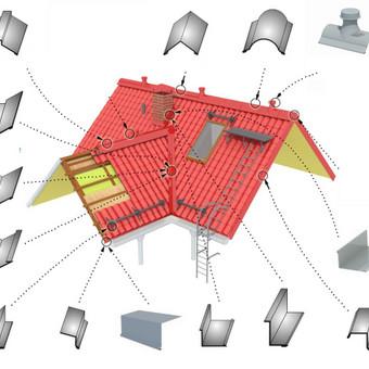 Gaminame ir lankstome skardos gaminius ir komplektuojamas dalis, skirtas namų ar kitų objektų stogams bei fasadams.