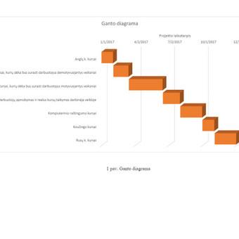 Rašto darbų konsultacijos ir profesionali pagalba / Vorso.lt / Darbų pavyzdys ID 306163