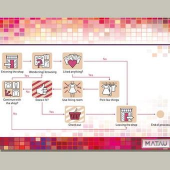 Grafikos dizainerė - logotipų kūrimas, skrajutės, vizitinės / Agnietė Suknelevičienė / Darbų pavyzdys ID 368737