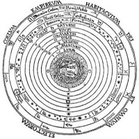 Permainų astrologija